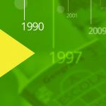 Navegue pela linha do tempo da Prova Brasil