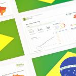 Painéis mostram a qualidade da educação no Brasil