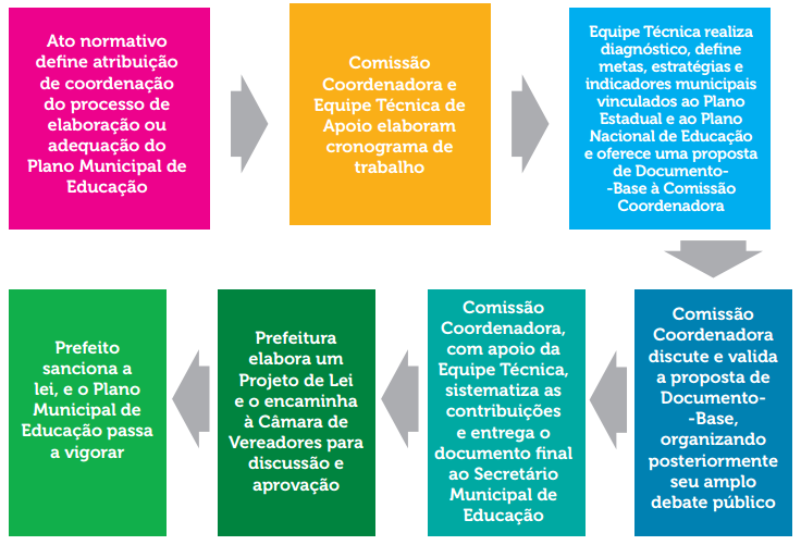 screenshot-pne.mec.gov.br 2015-05-26 16-48-09
