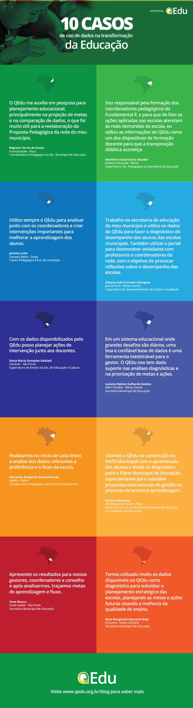 10-casos-de-uso-de-dados-na-transformação-da-educação